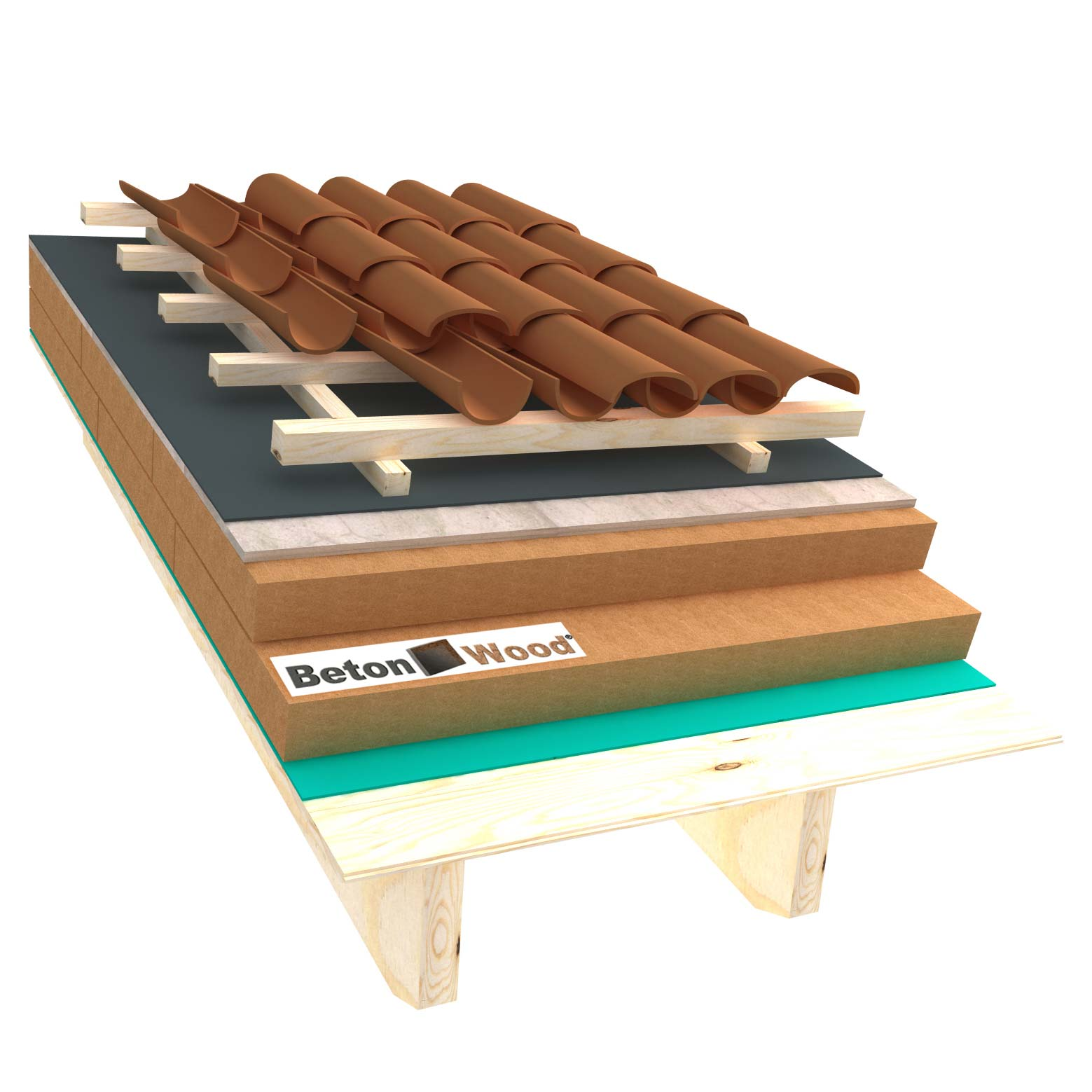 Ventilated roof with fiber wood Special and cement bonded particle boards on matchboarding
