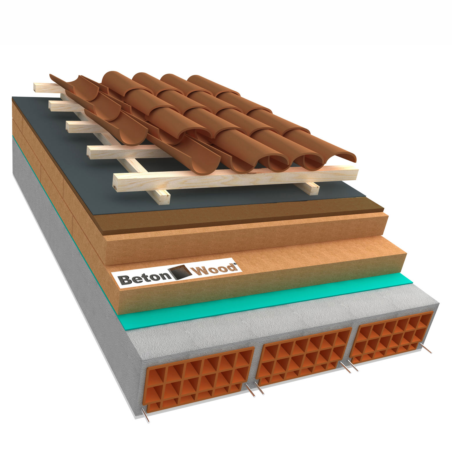 Fiber wood Therm and Bitumfiber on concrete roof